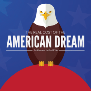 real-cost-of-the-american-dream