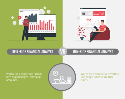 Financial Analysts Comparison